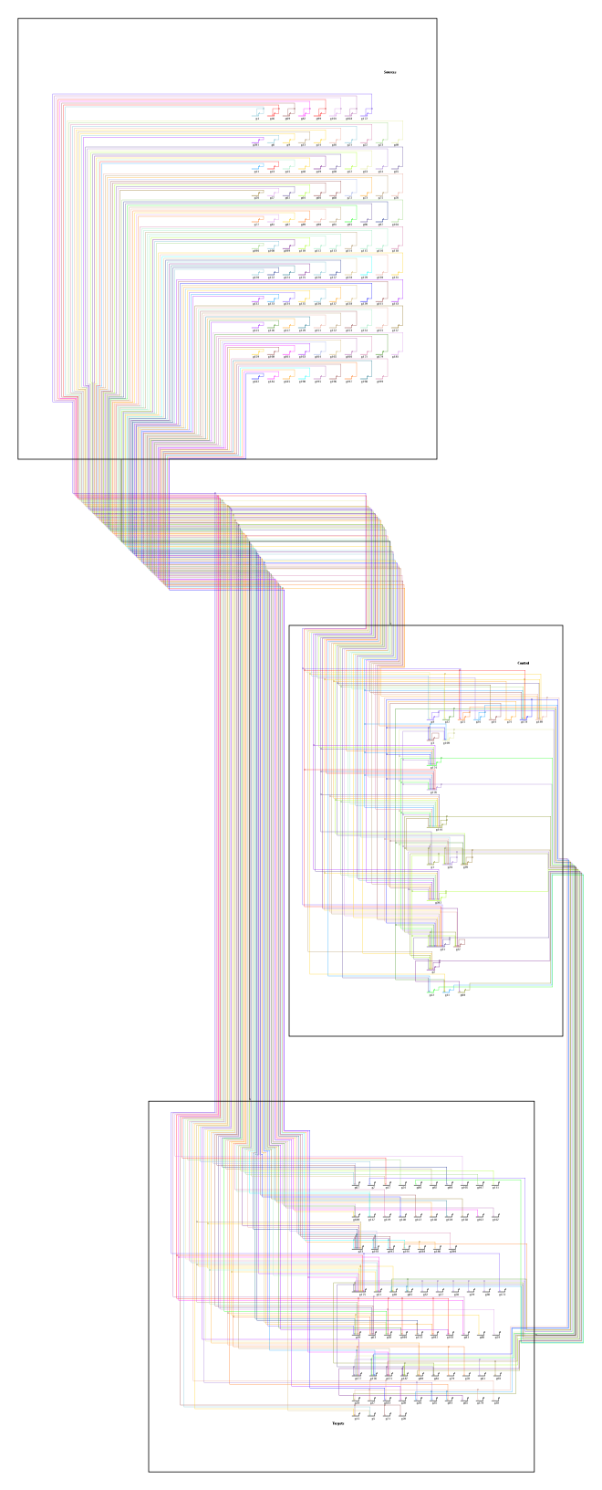 Large Network Overlay Driven Layout Done