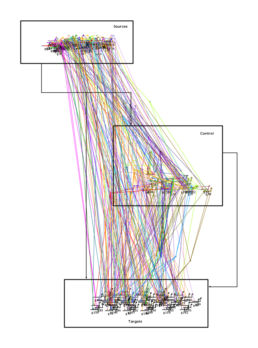 Before Large Network Overlay Driven Layout